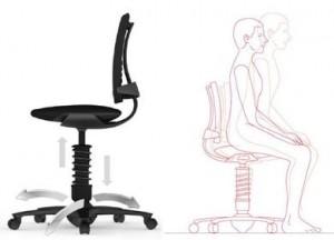 Bürodrehstuhl Sitzhaltung